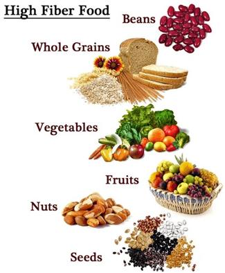 Image result for makanan yang mengandung serat tinggi