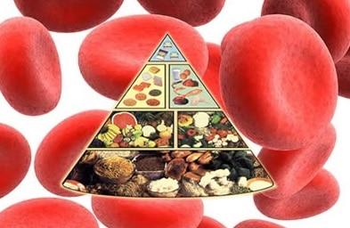 70 Makanan Penambah Darah Rendah Super Cepat