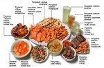 zat aditif pada makanan